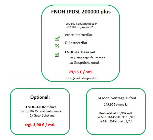 IPDSL_plus